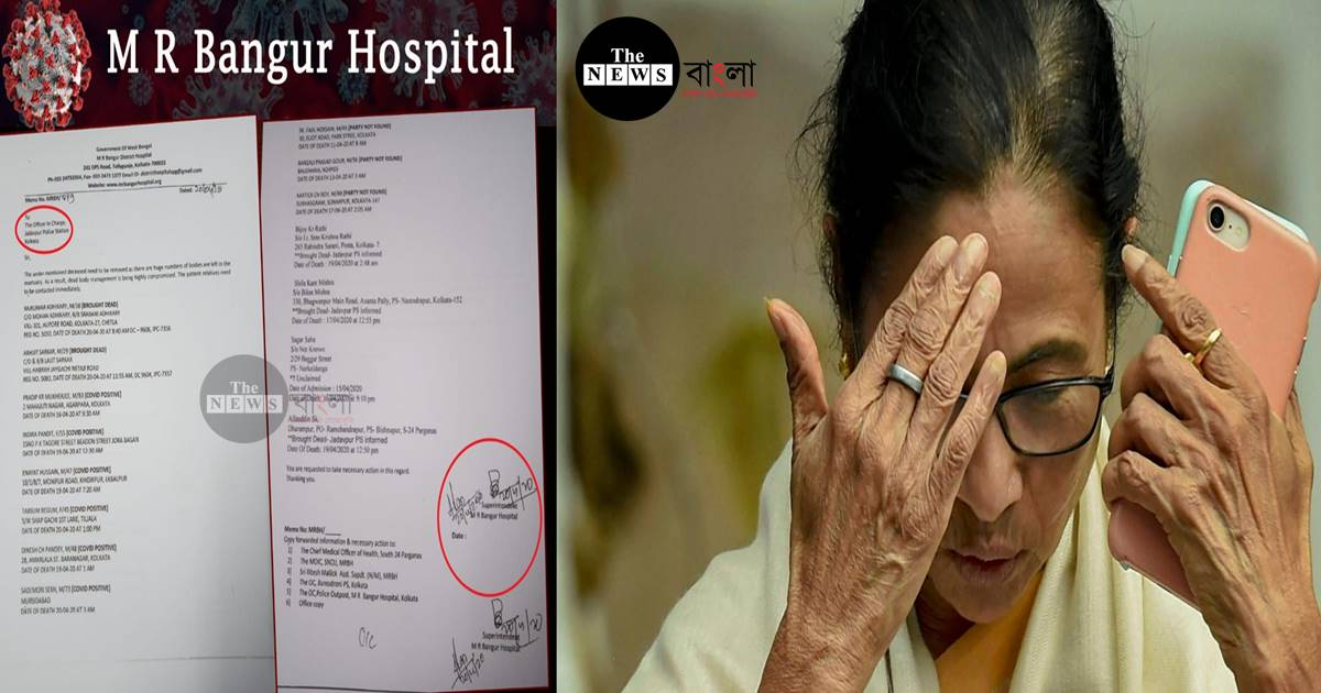 M R Bangur Hospital Letter is Viral 15 Bodies in Hospital 6 Dead in Corona